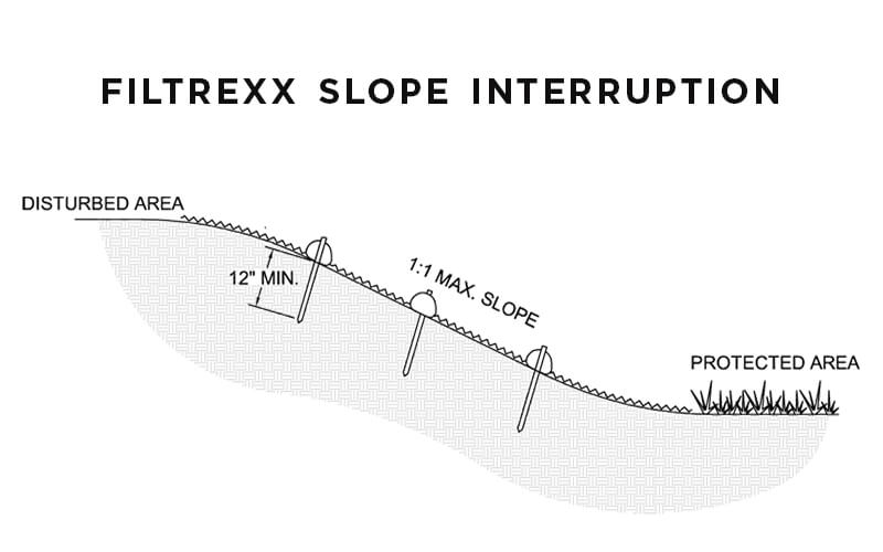 Filtrexx_Slope_Interruption_drawing.jpg