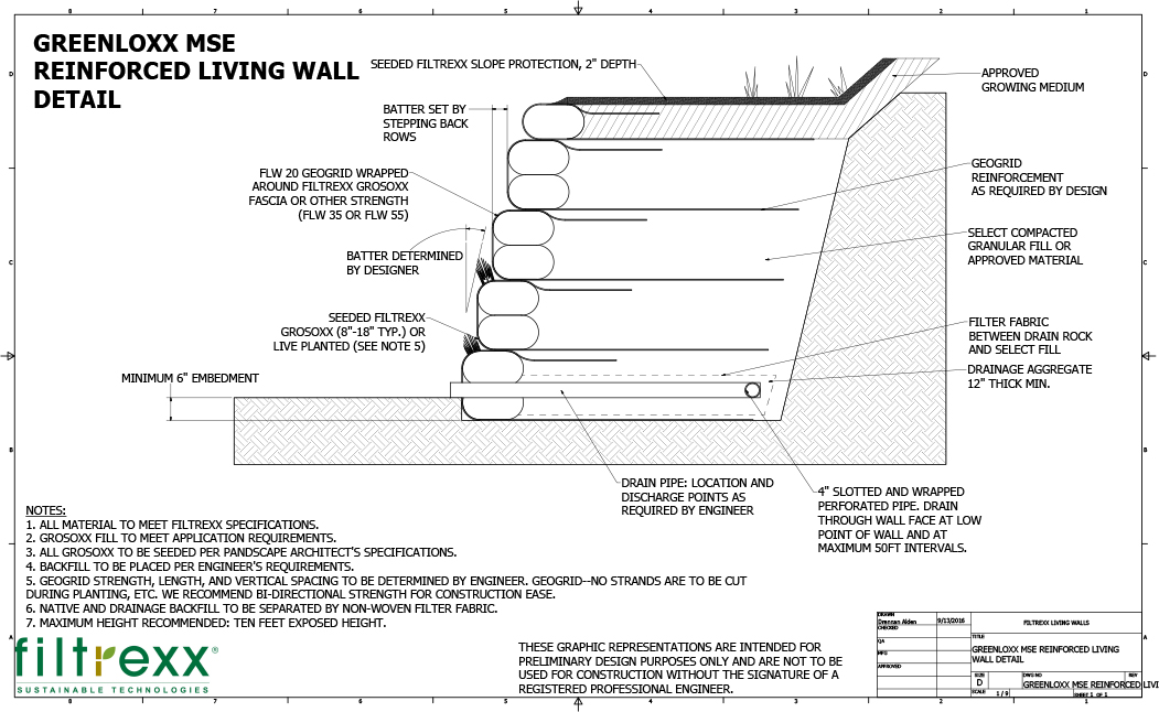 GREENLOXX-MSE-LIVING-WALL-DETAIL.jpg