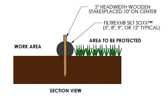 Filtrexx Perimeter Control Solutions Superior Silt Fence
