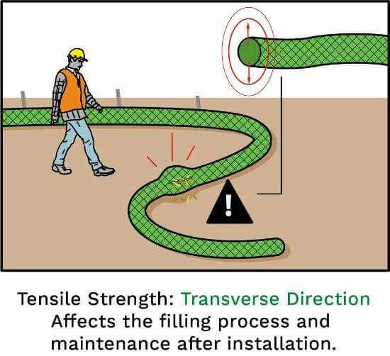 Filtrexx Tensile Strength