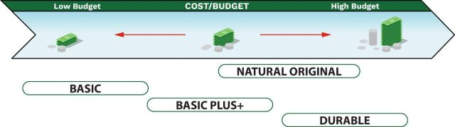 Blower Truck Selection Budget
