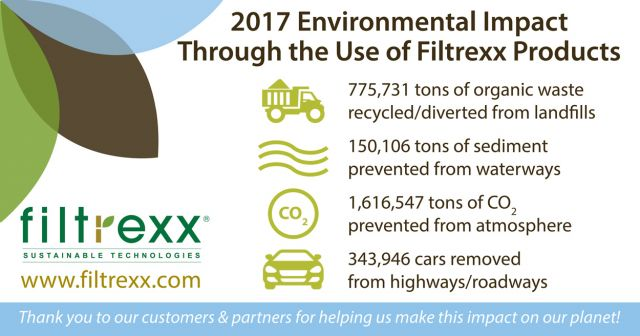 Filtrexx 2017 Sustainability Impact